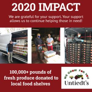 2020 Untiedt's impact